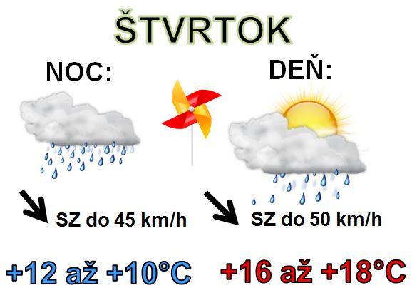 Denná predpoveď počasia na 23.mája 2019