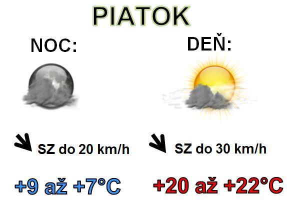 Denná predpoveď počasia na 24.mája 2019