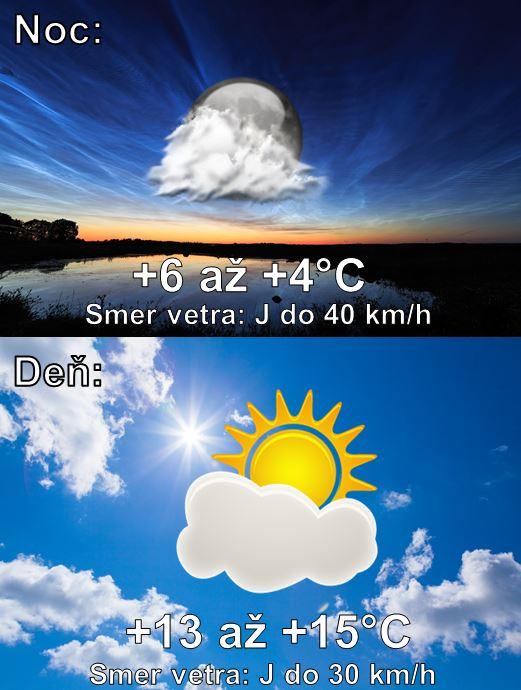 Denná predpoveď počasia na 25.februára 2020