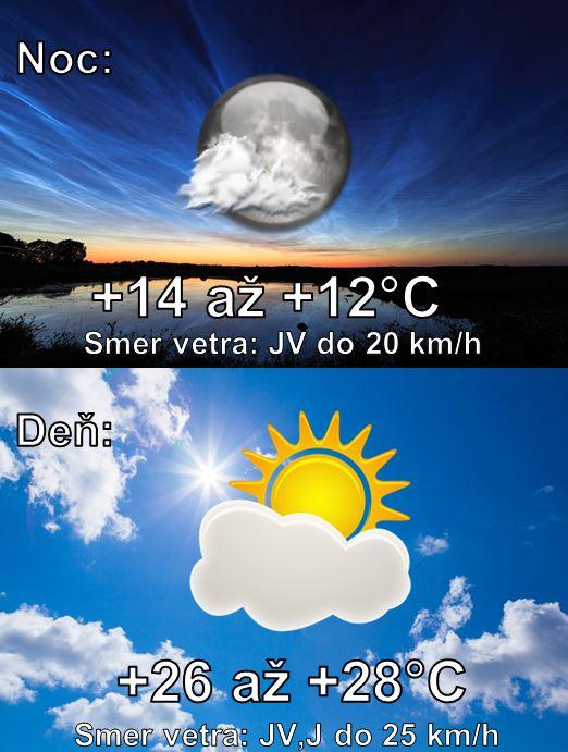Denná predpoveď počasia na 15.júla 2020