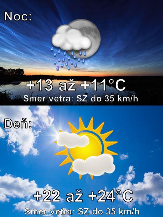 Denná predpoveď počasia na 7.júla 2020