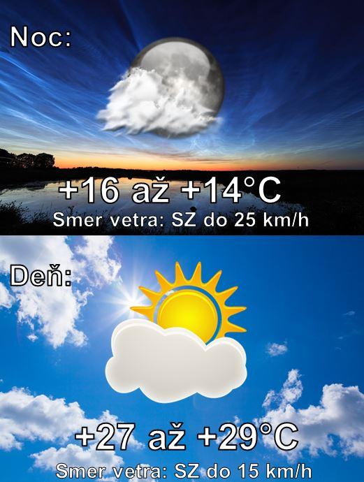 Denná predpoveď počasia na 6.augusta 2020